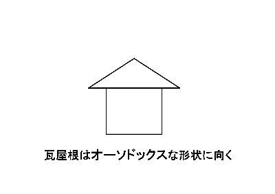 板金屋根 ガルバ
